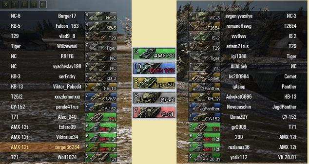 Можете скачать 3d иконки для world of tanks 0