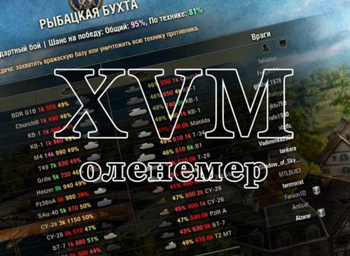 Оленемер XVM для World of Tanks 0.8.9