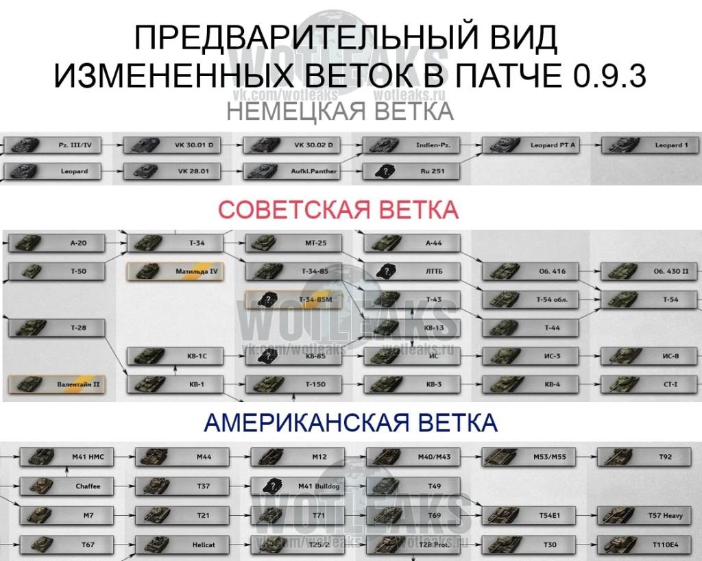 Изменения в ветках 0.9.3